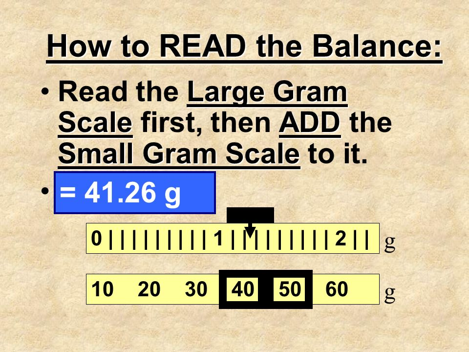 0 | | | | | | | | | 1 | | | | | | | | | 2 | | 102030405060 g g How to READ the Balance: Large Gram ScaleADD Small Gram ScaleRead the Large Gram Scale first, then ADD the Small Gram Scale to it.