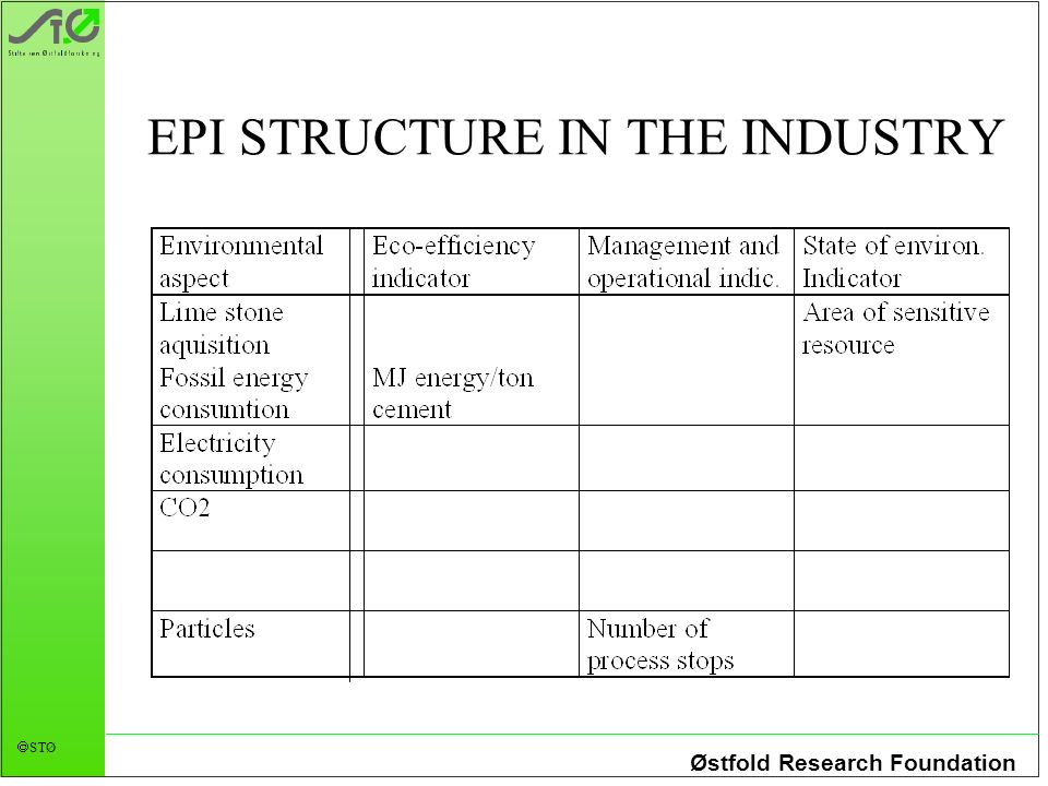 Østfold Research Foundation STØ EPI STRUCTURE IN THE INDUSTRY