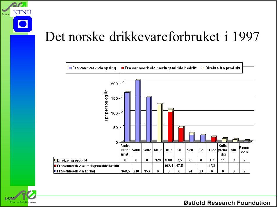 Østfold Research Foundation STØ Det norske drikkevareforbruket i 1997