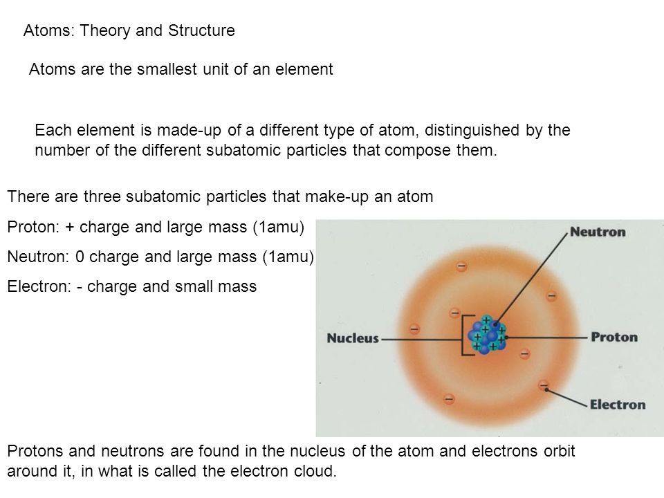 Atoms: Theory and Structure Atoms are the smallest unit of an element Each element is made-up of a different type of atom, distinguished by the number