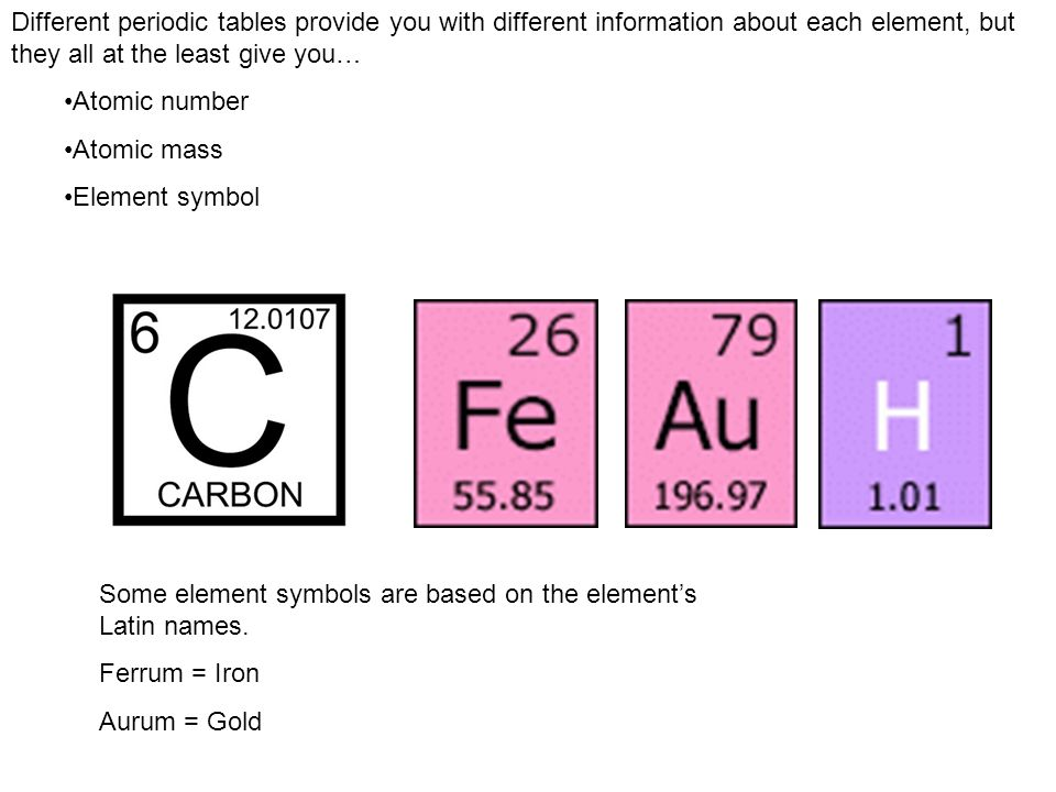 Different periodic tables provide you with different information about each element, but they all at the least give you… Atomic number Atomic mass Ele