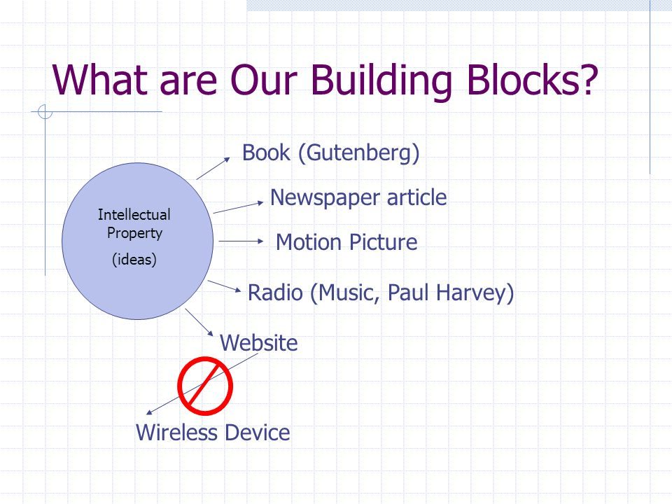 What are Our Building Blocks.