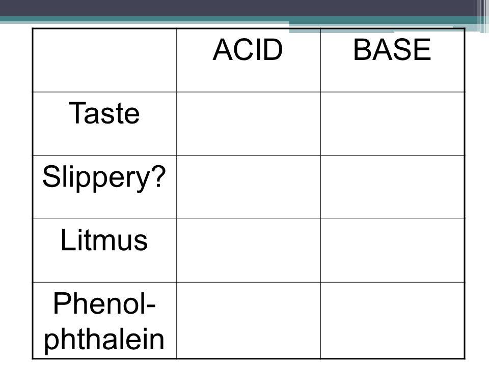 ACIDBASE Taste Slippery Litmus Phenol- phthalein