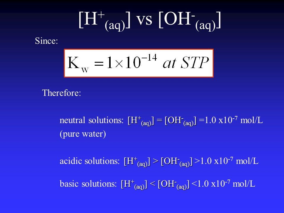 Therefore: [H + (aq) ] = [OH - (aq) ] neutral solutions: [H + (aq) ] = [OH - (aq) ] =1.0 x10 -7 mol/L (pure water) [H + (aq) ] > [OH - (aq) ] acidic s