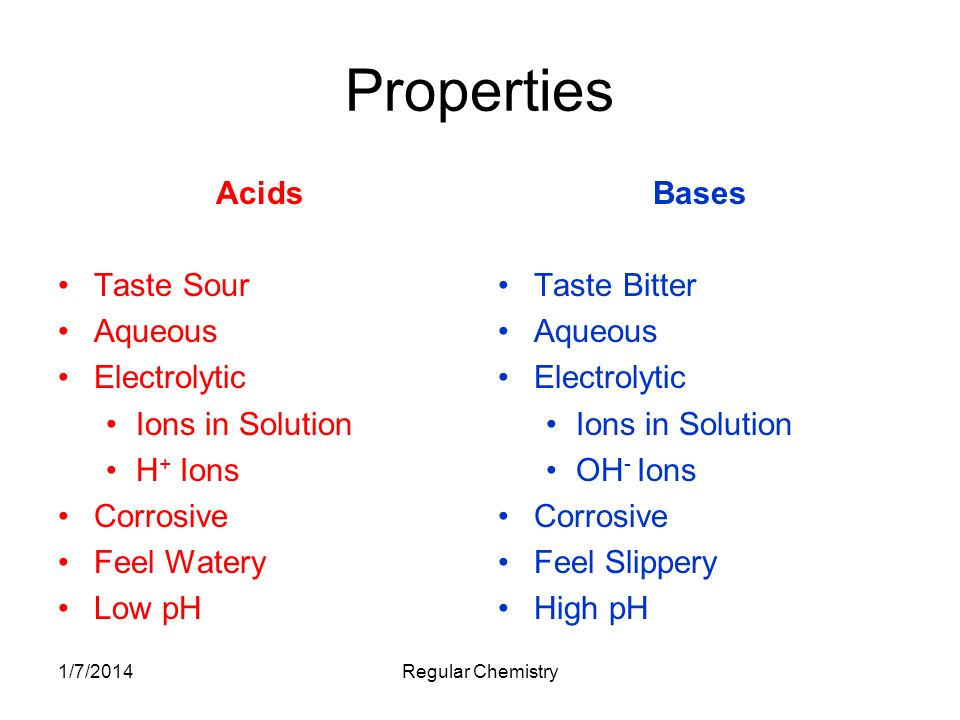 1/7/2014Regular Chemistry Properties Acids Taste Sour Aqueous Electrolytic Ions in Solution H + Ions Corrosive Feel Watery Low pH (pH<7) Bases Taste Bitter Aqueous Electrolytic Ions in Solution OH - Ions Corrosive Feel Slippery High pH (pH>7)