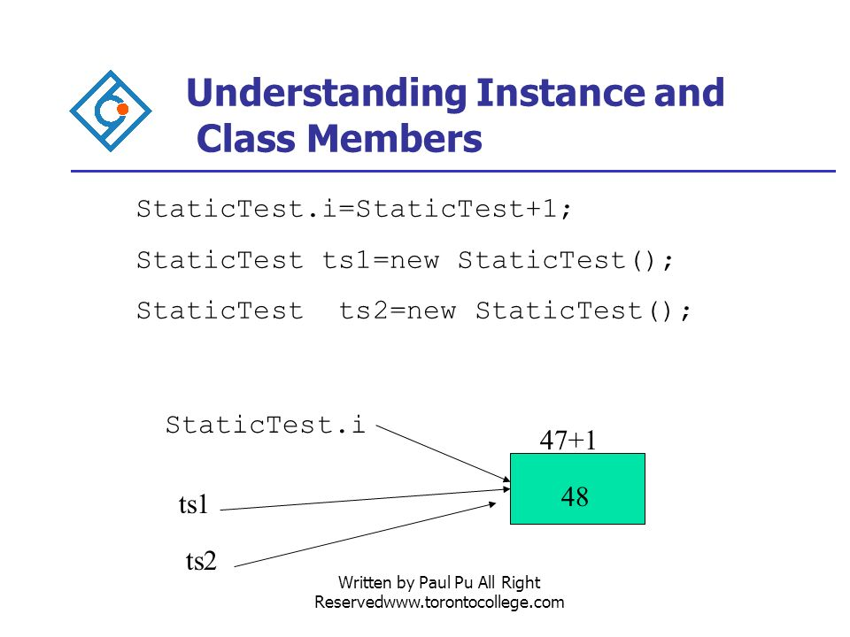 Written by Paul Pu All Right Reservedwww.torontocollege.com Understanding Instance and Class Members StaticTest.i=StaticTest+1; StaticTest ts1=new StaticTest(); StaticTest ts2=new StaticTest(); StaticTest.i ts1 ts2 48 47+1
