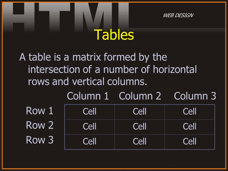 Tables A table is a matrix formed by the intersection of a number of horizontal rows and vertical columns. Column 1 Column 2 Column 3 Row 1 Row 2 Row