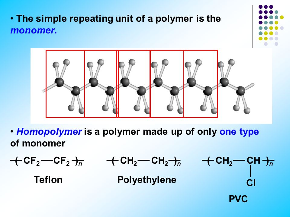 A polymer is a high molar mass molecular compound made up of many repeating chemical units. Naturally occurring polymers Proteins Nucleic acids Cellul
