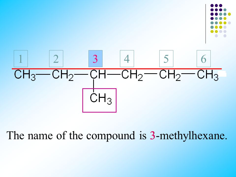 It is a branch chain and can be considered to have replaced a hydrogen on the parent compound. 123456 This is a methyl group.