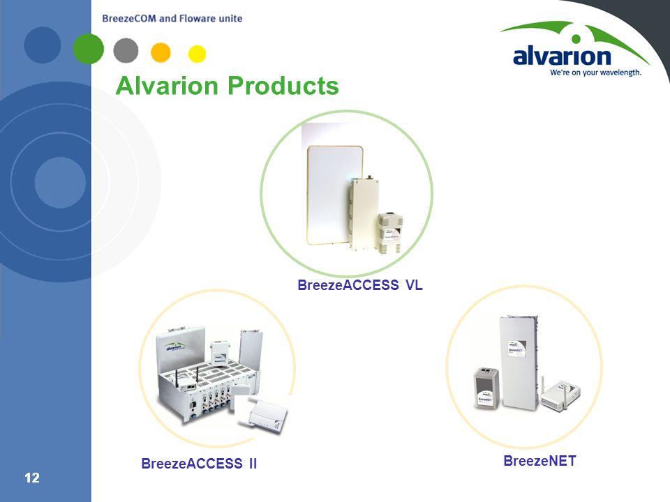 12 Alvarion Products BreezeACCESS II BreezeNET BreezeACCESS VL