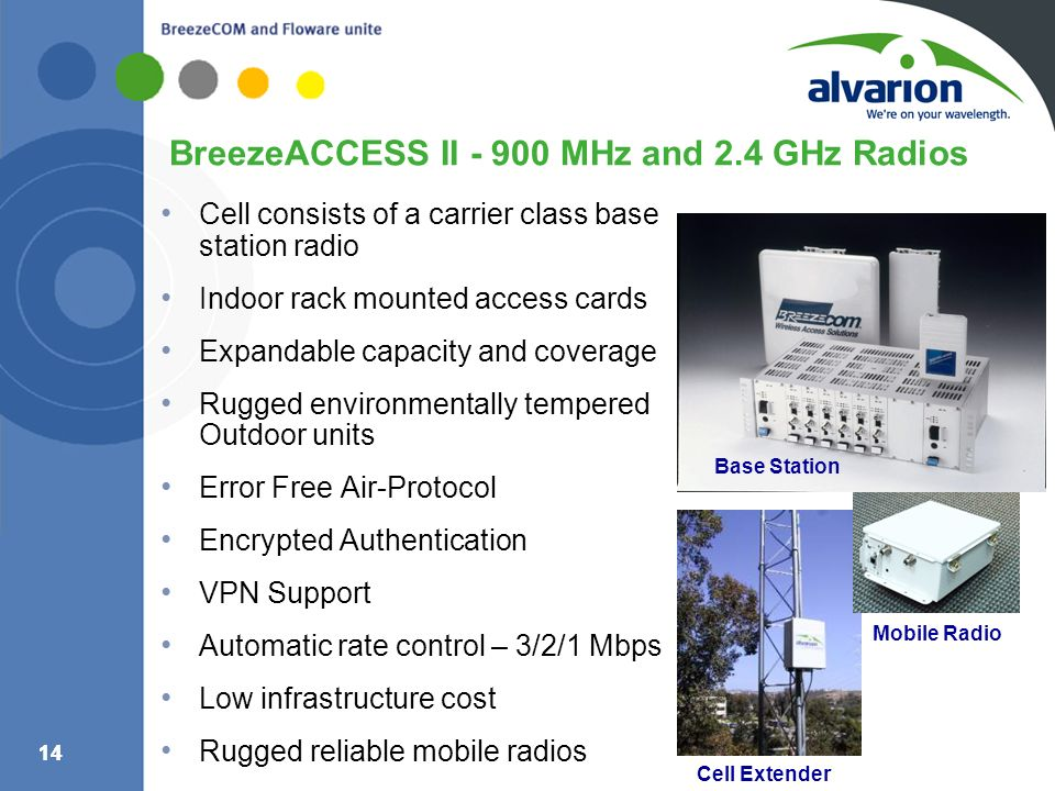14 BreezeACCESS II - 900 MHz and 2.4 GHz Radios Cell consists of a carrier class base station radio Indoor rack mounted access cards Expandable capaci