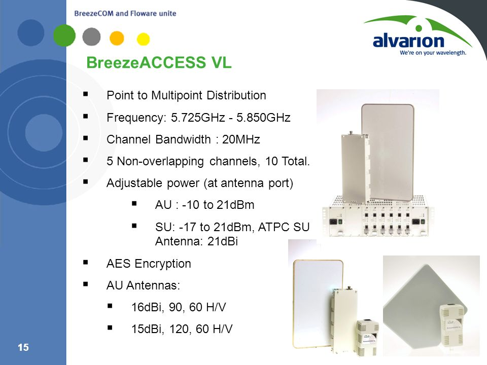 15 BreezeACCESS VL Point to Multipoint Distribution Frequency: 5.725GHz - 5.850GHz Channel Bandwidth : 20MHz 5 Non-overlapping channels, 10 Total. Adj