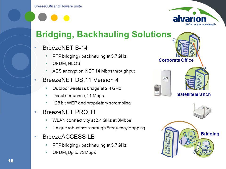 16 Bridging, Backhauling Solutions Corporate Office Satellite Branch Bridging BreezeNET B-14 PTP bridging / backhauling at 5.7GHz OFDM, NLOS AES encry