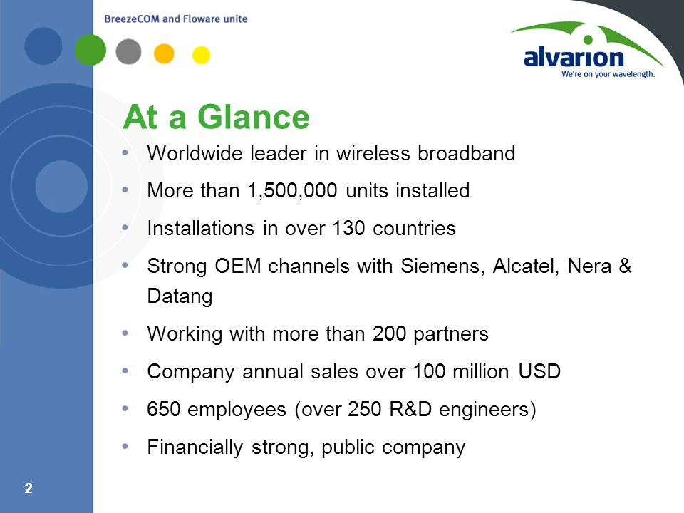 22 At a Glance Worldwide leader in wireless broadband More than 1,500,000 units installed Installations in over 130 countries Strong OEM channels with