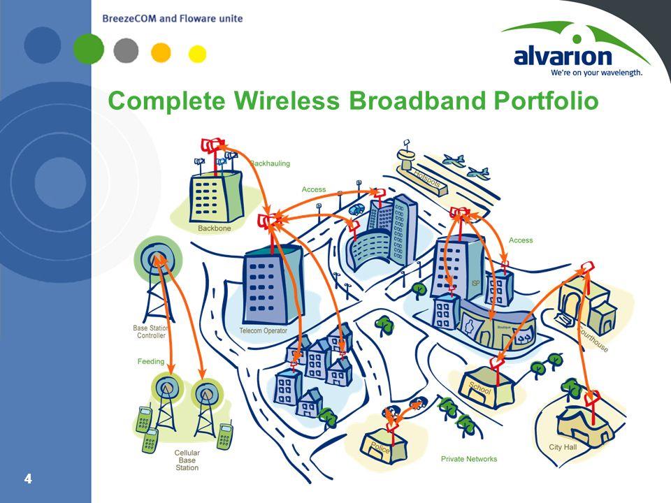 44 Complete Wireless Broadband Portfolio