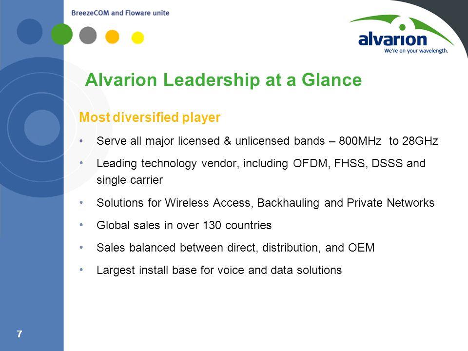 77 Alvarion Leadership at a Glance Most diversified player Serve all major licensed & unlicensed bands – 800MHz to 28GHz Leading technology vendor, in