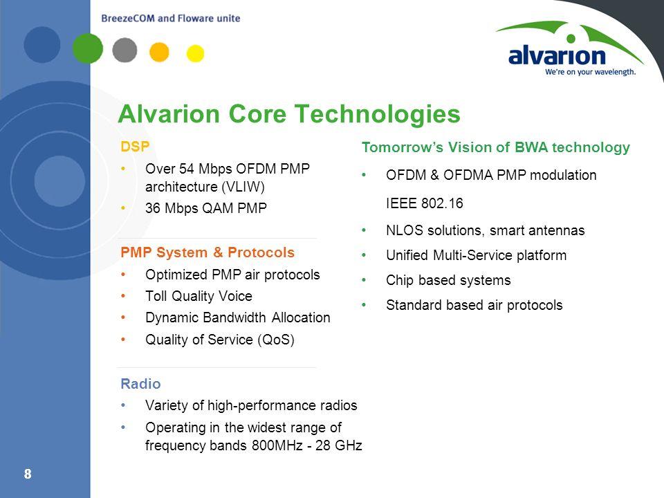 88 Alvarion Core Technologies DSP Over 54 Mbps OFDM PMP architecture (VLIW) 36 Mbps QAM PMP PMP System & Protocols Optimized PMP air protocols Toll Qu