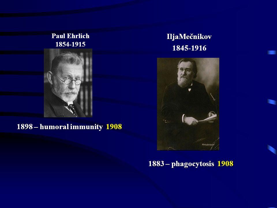 NOBEL PRIZE WINNERS IN IMMUNOLOGY 1890 – passive immunisation 1901 Emil von Boehring 1854-1917 Robert Koch 1843-1910 1890 – delayed hypersensitivity 1