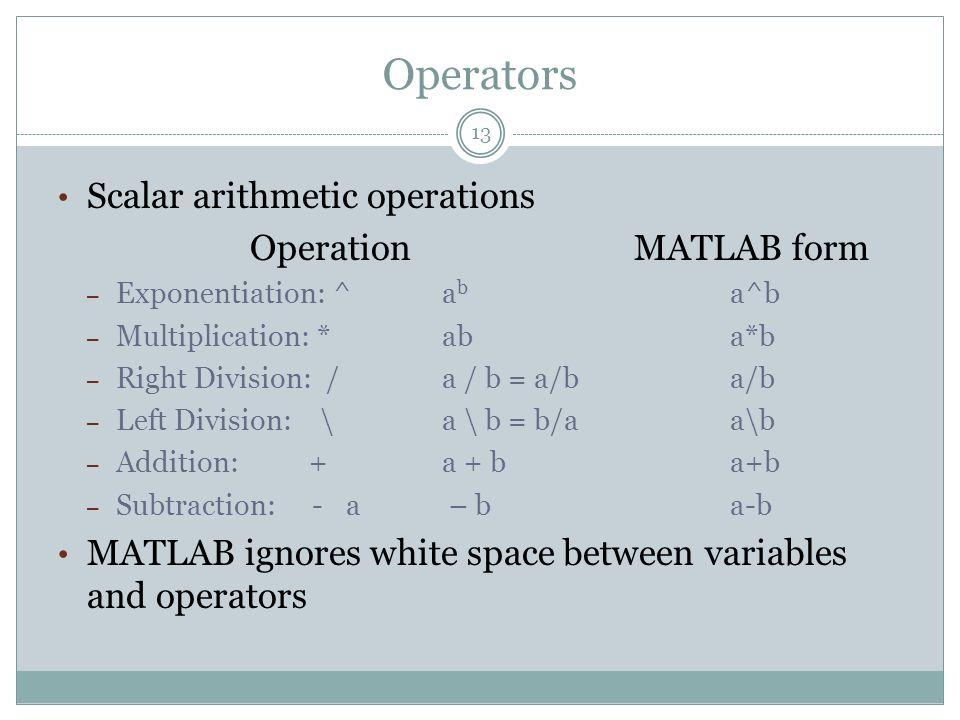 Operators Scalar arithmetic operations OperationMATLAB form – Exponentiation: ^ a b a^b – Multiplication: *ab a*b – Right Division: / a / b = a/ba/b –