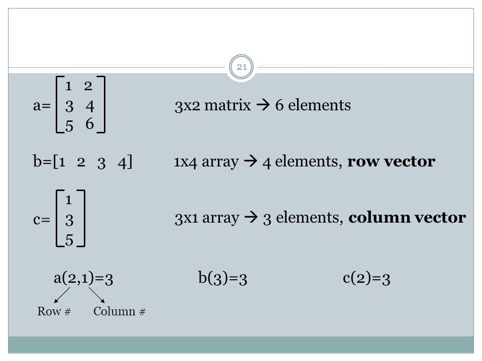 1 2 3 4 5 6 a=3x2 matrix 6 elements b=[1 2 3 4]1x4 array 4 elements, row vector c= 135135 3x1 array 3 elements, column vector a(2,1)=3b(3)=3c(2)=3 Row