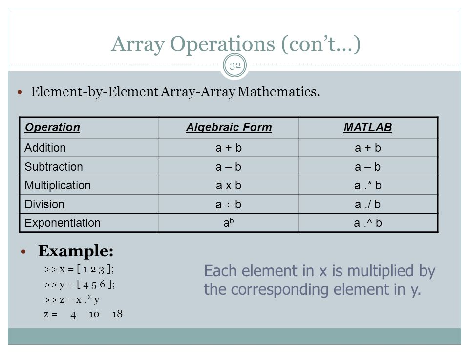 Array Operations (cont…) Element-by-Element Array-Array Mathematics. OperationAlgebraic FormMATLAB Additiona + b Subtractiona – b Multiplicationa x ba