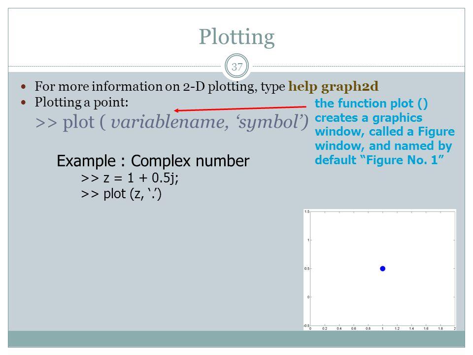 Plotting For more information on 2-D plotting, type help graph2d Plotting a point: >> plot ( variablename, symbol) the function plot () creates a grap