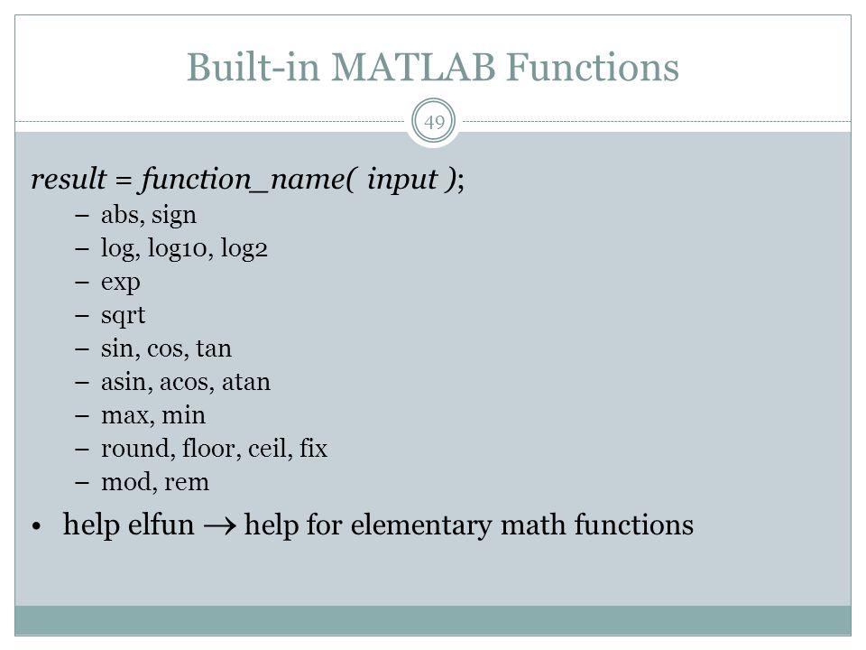 result = function_name( input ); –abs, sign –log, log10, log2 –exp –sqrt –sin, cos, tan –asin, acos, atan –max, min –round, floor, ceil, fix –mod, rem