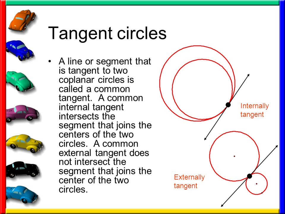 Tangent circles A line or segment that is tangent to two coplanar circles is called a common tangent. A common internal tangent intersects the segment