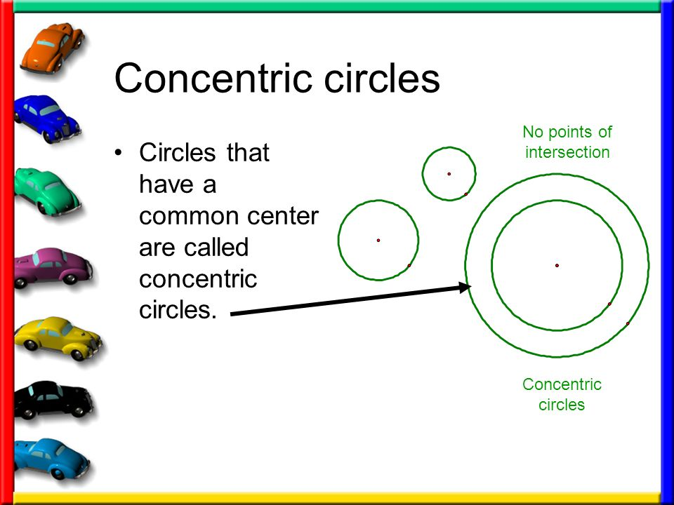 Concentric circles Circles that have a common center are called concentric circles. Concentric circles No points of intersection