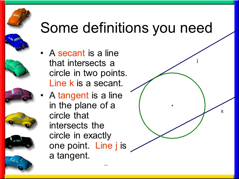 Some definitions you need A secant is a line that intersects a circle in two points. Line k is a secant. A tangent is a line in the plane of a circle