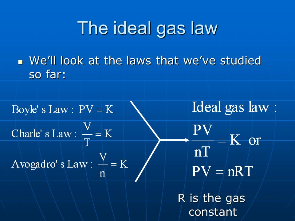 The ideal gas law Well look at the laws that weve studied so far: Well look at the laws that weve studied so far: R is the gas constant