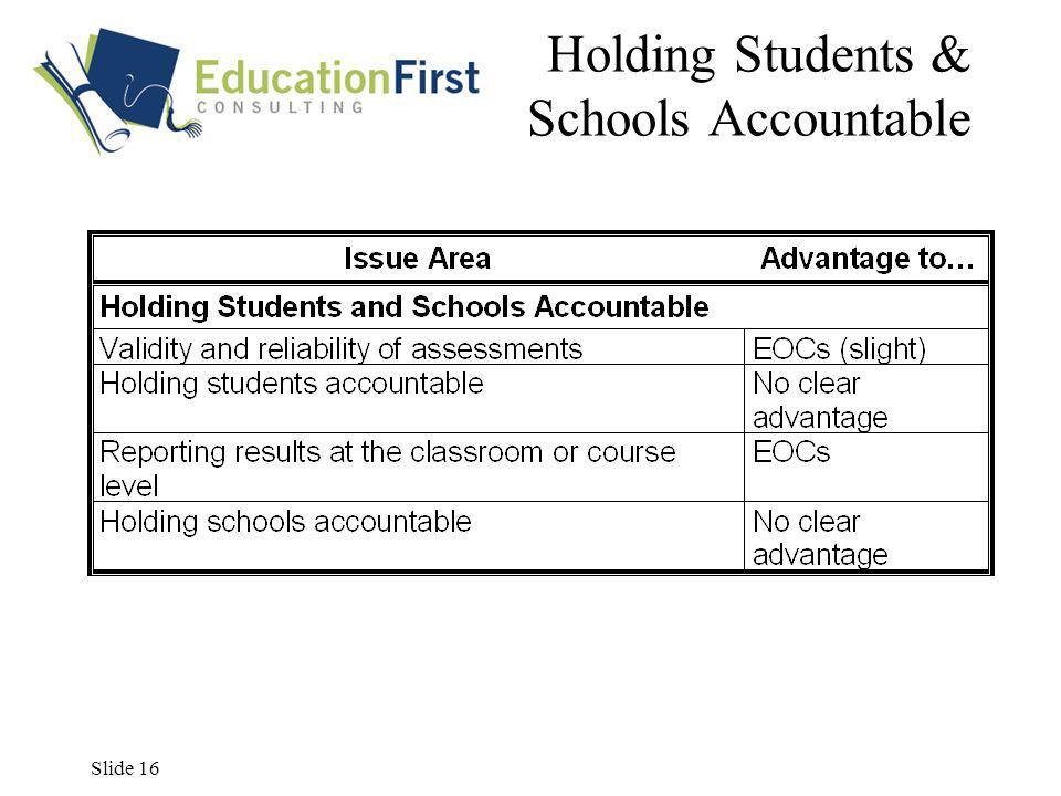 Slide 16 Holding Students & Schools Accountable