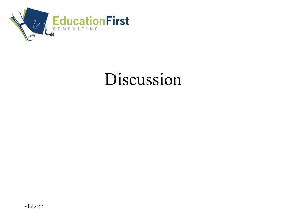 Slide 22 Discussion