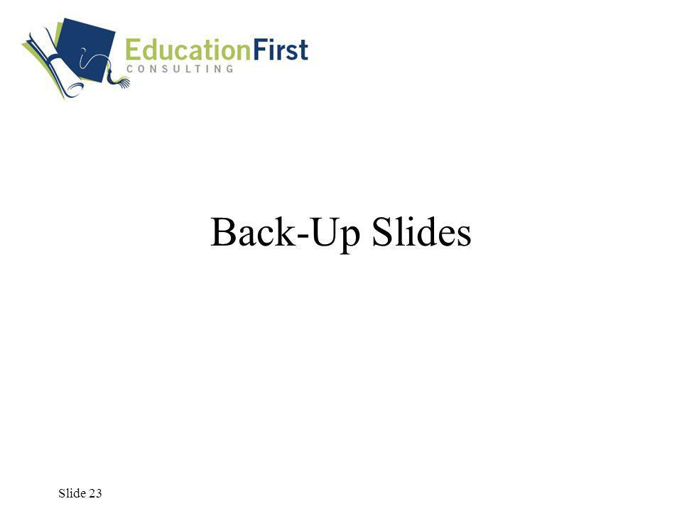 Slide 23 Back-Up Slides