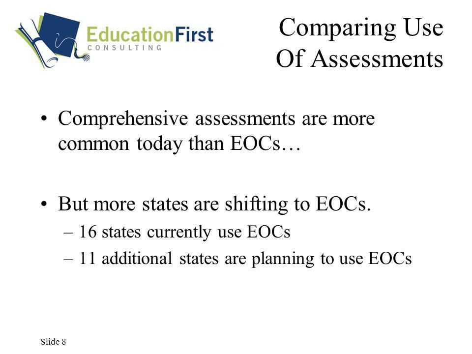 Slide 8 Comparing Use Of Assessments Comprehensive assessments are more common today than EOCs… But more states are shifting to EOCs.