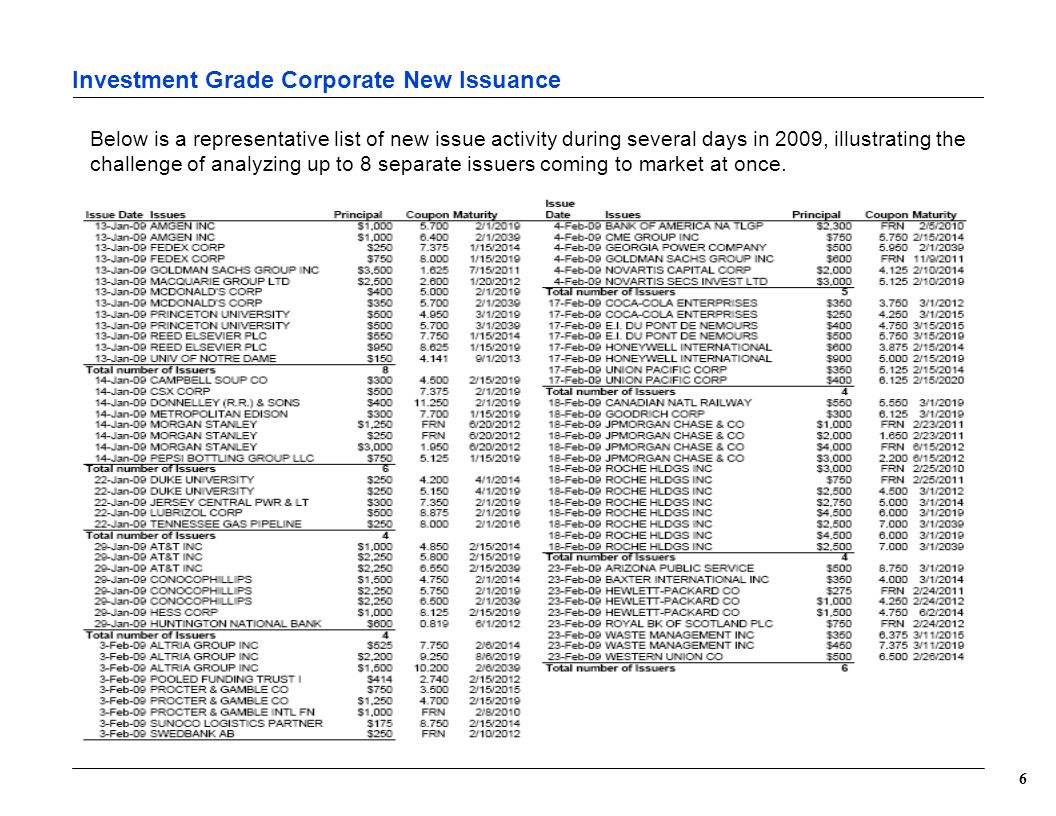 6 Investment Grade Corporate New Issuance Below is a representative list of new issue activity during several days in 2009, illustrating the challenge of analyzing up to 8 separate issuers coming to market at once.