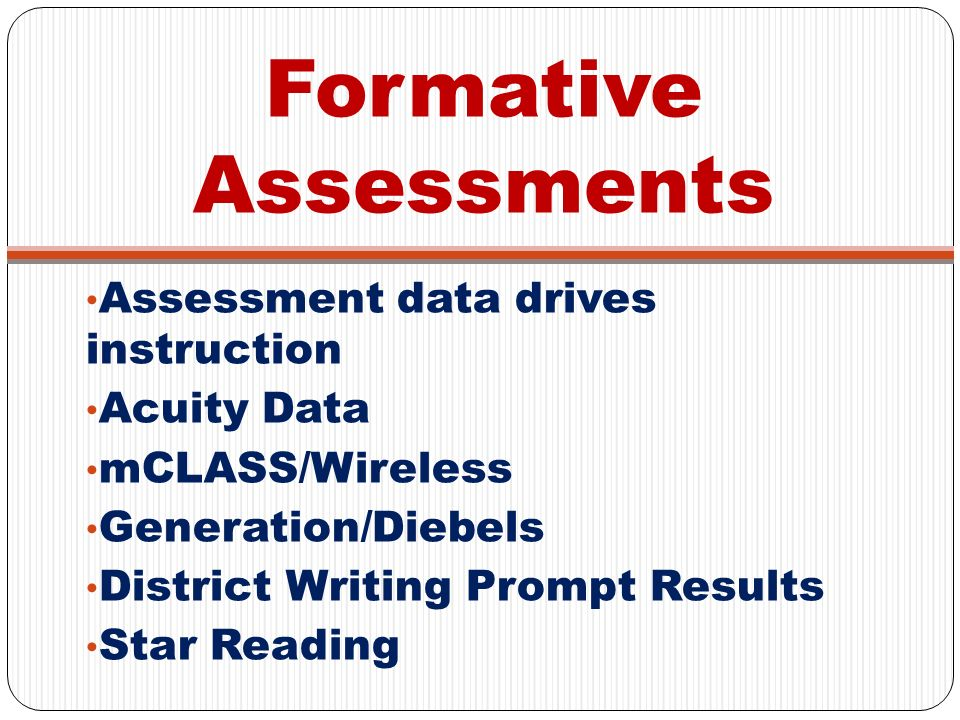 Formative Assessments Assessment data drives instruction Acuity Data mCLASS/Wireless Generation/Diebels District Writing Prompt Results Star Reading