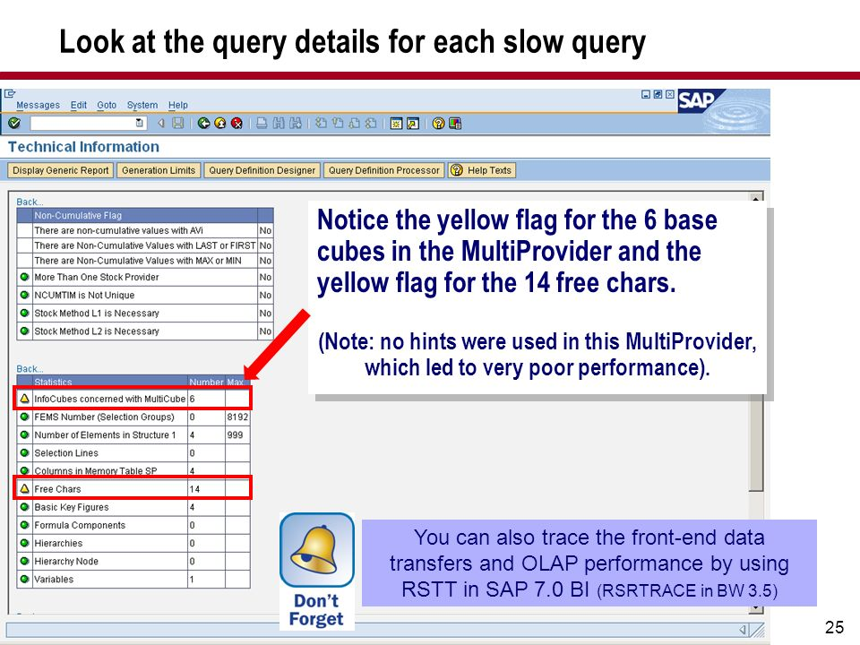 25 Look at the query details for each slow query Notice the yellow flag for the 6 base cubes in the MultiProvider and the yellow flag for the 14 free