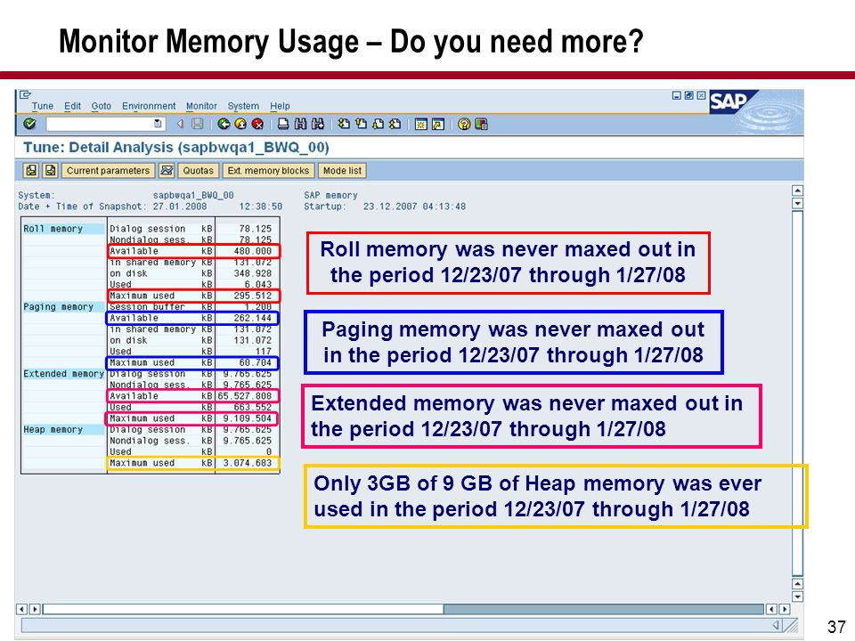 37 Monitor Memory Usage – Do you need more? Roll memory was never maxed out in the period 12/23/07 through 1/27/08 Paging memory was never maxed out i