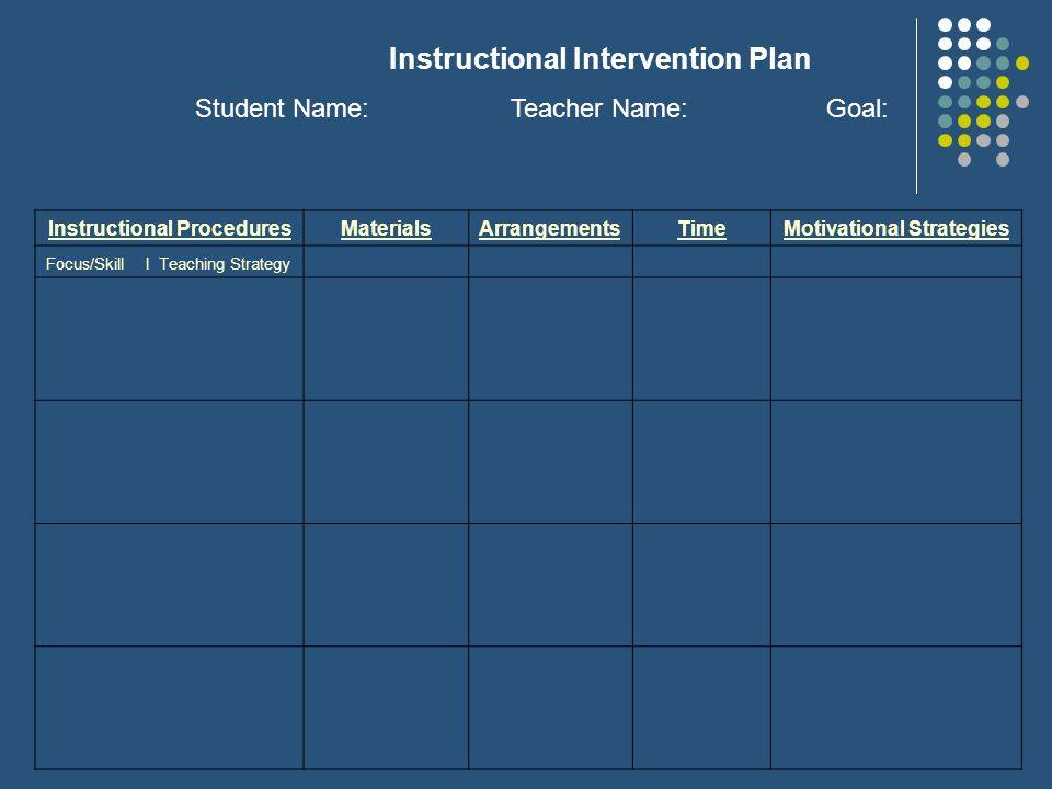 Instructional ProceduresMaterialsArrangementsTimeMotivational Strategies Focus/Skill I Teaching Strategy Instructional Intervention Plan Student Name: