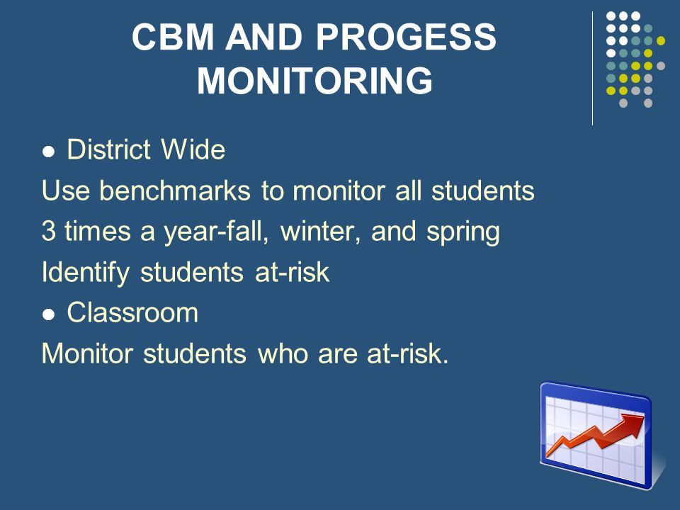 CBM AND PROGESS MONITORING District Wide Use benchmarks to monitor all students 3 times a year-fall, winter, and spring Identify students at-risk Clas