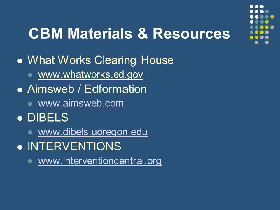 CBM Materials & Resources What Works Clearing House www.whatworks.ed.gov Aimsweb / Edformation www.aimsweb.com DIBELS www.dibels.uoregon.edu INTERVENT