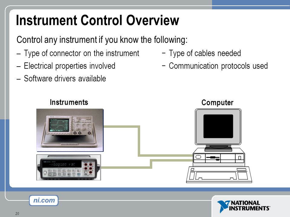 20 Instrument Control Overview Control any instrument if you know the following: –Type of connector on the instrumentType of cables needed –Electrical