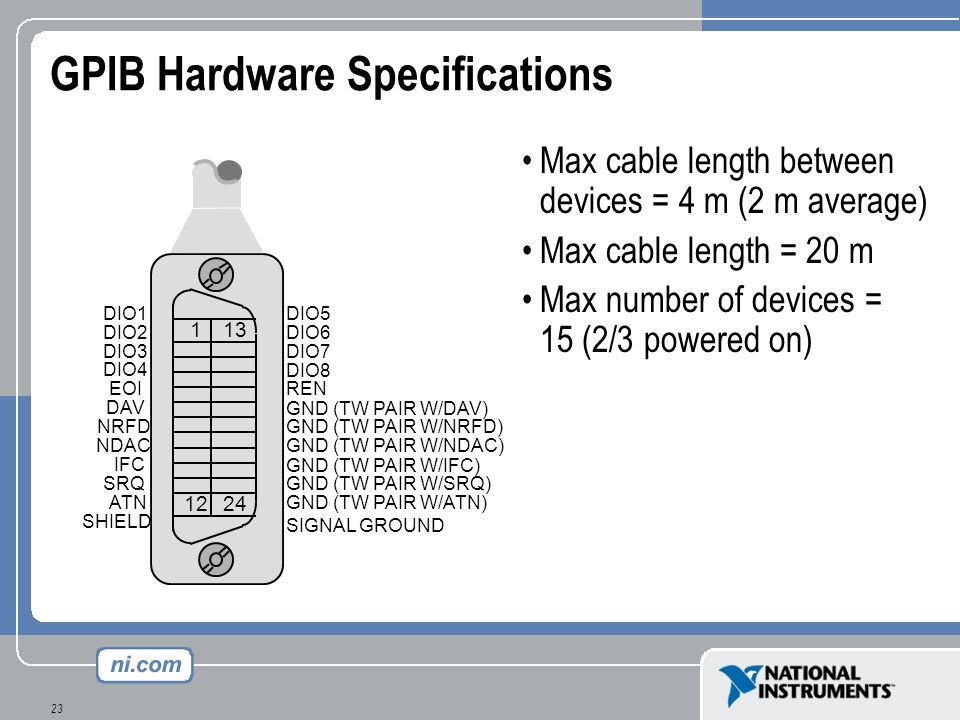 23 GPIB Hardware Specifications Max cable length between devices = 4 m (2 m average) Max cable length = 20 m Max number of devices = 15 (2/3 powered o
