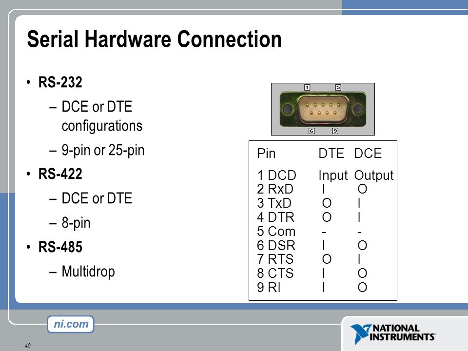 40 Serial Hardware Connection RS-232 –DCE or DTE configurations –9-pin or 25-pin RS-422 –DCE or DTE –8-pin RS-485 –Multidrop PinDTEDCE 1 DCDInputOutpu