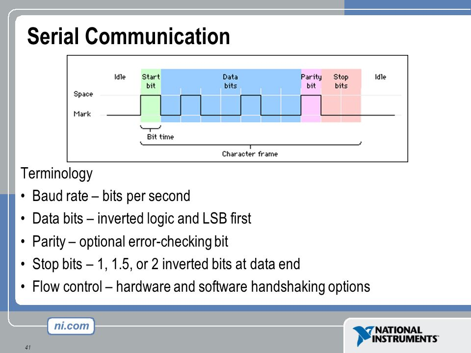 41 Serial Communication Terminology Baud rate – bits per second Data bits – inverted logic and LSB first Parity – optional error-checking bit Stop bit