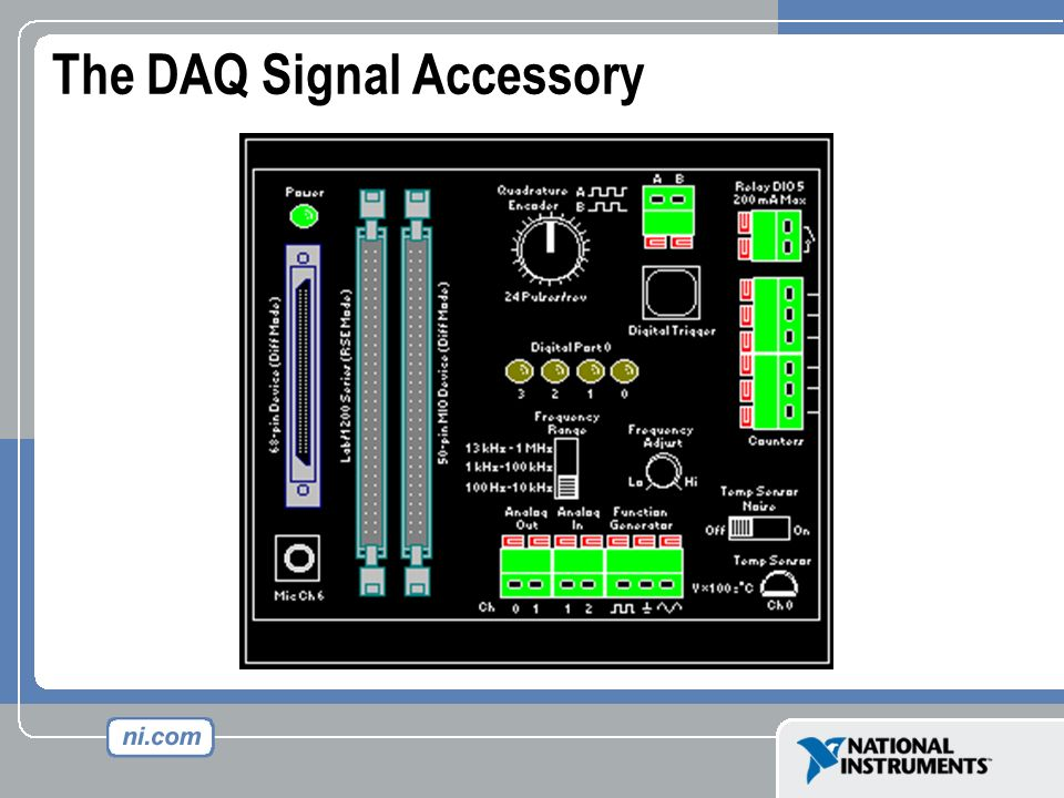 17 Digital Input and Output Digital I/O can read from or write to a line or an entire digital port A digital port is a collection of digital lines