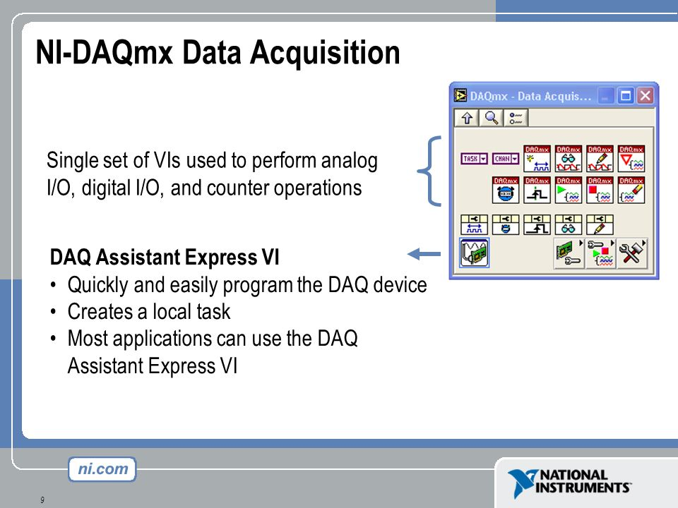 10 NI-DAQmx Data Acquisition Task Types Measurement type can be: Analog Input Analog Output Counter Input Counter Output Digital I/O