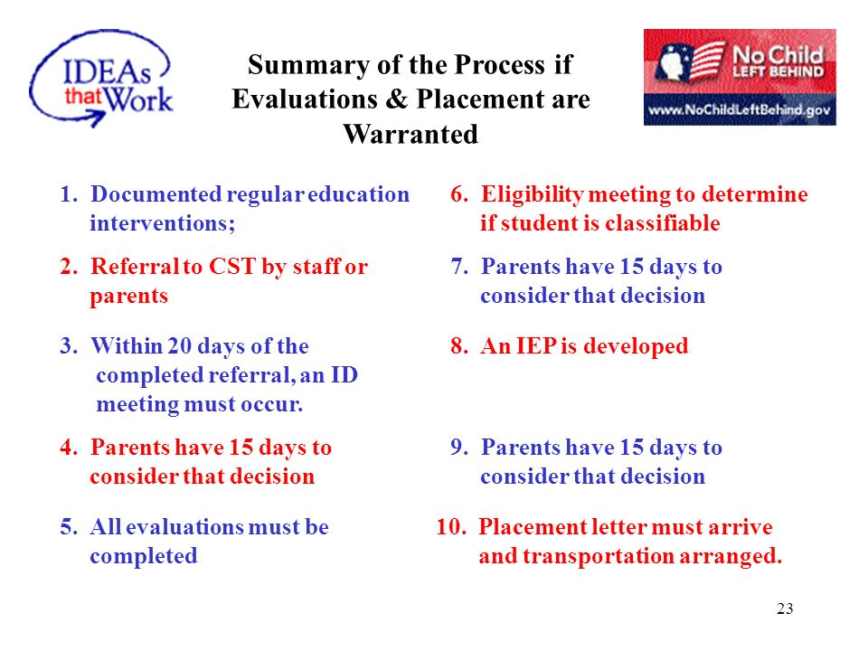 23 Summary of the Process if Evaluations & Placement are Warranted 5.
