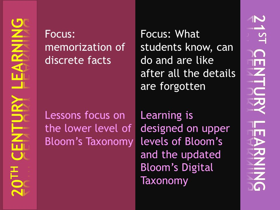 Focus: memorization of discrete facts Focus: What students know, can do and are like after all the details are forgotten Lessons focus on the lower le
